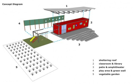 container-classroom-12