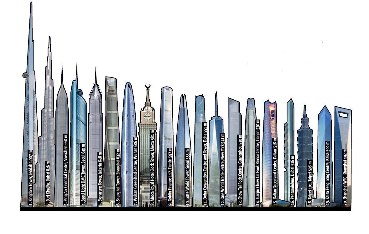 Saudi Arabia Shanghai Metal Corporation