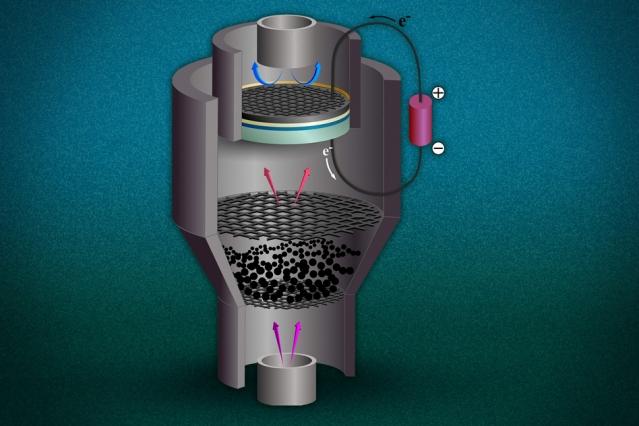 MIT-Coal-gas.jpg